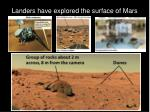 landers have explored the surface of mars