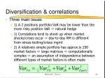 diversification correlations