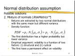 normal distribution assumption45