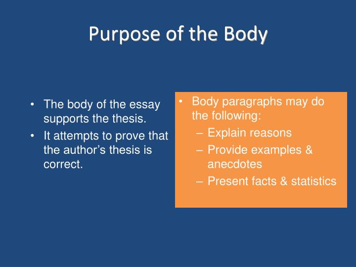 purpose for essays Best answer: an essay is a short piece of writing which is often written from an author's personal point of view essays can consist of a number of elements, including: literary criticism, political manifestos, learned arguments, observations of daily life, recollections, and reflections of the author.