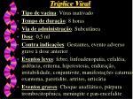 tr plice viral