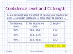 confidence level and ci length