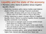 liquidity and the state of the economy22