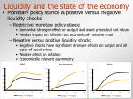 liquidity and the state of the economy23