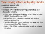 time varying effects of liquidity shocks