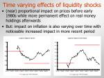 time varying effects of liquidity shocks12