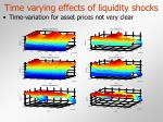 time varying effects of liquidity shocks13