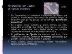 movimientos por cilios de varias especies