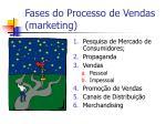 fases do processo de vendas marketing