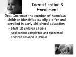 identification enrollment