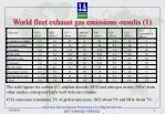 world fleet exhaust gas emissions results 1