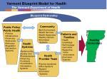 vermont blueprint model for health