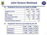 joint venture workload