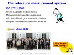 the reference measurement system4