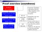 proof overview soundness