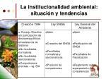la institucionalidad ambiental situaci n y tendencias
