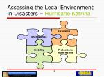 assessing the legal environment in disasters hurricane katrina