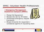 emac volunteer health professionals