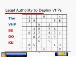 legal authority to deploy vhps
