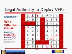 legal authority to deploy vhps14