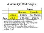 4 ad m i in red b lgesi