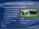 routes of transmission14