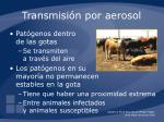 transmisi n por aerosol
