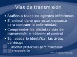 v as de transmisi n7