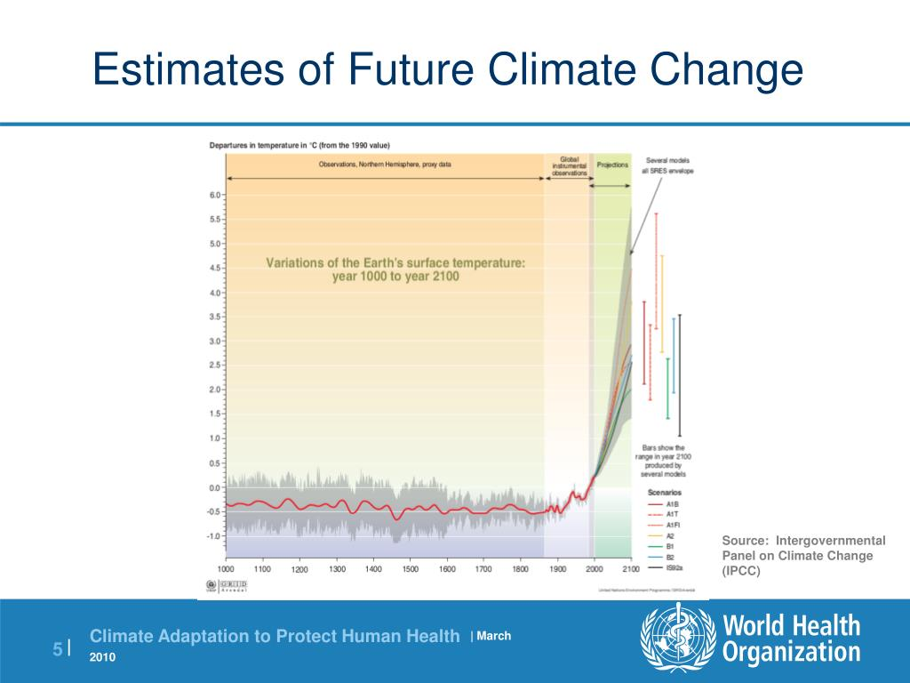 Estimates of Future Climate Change