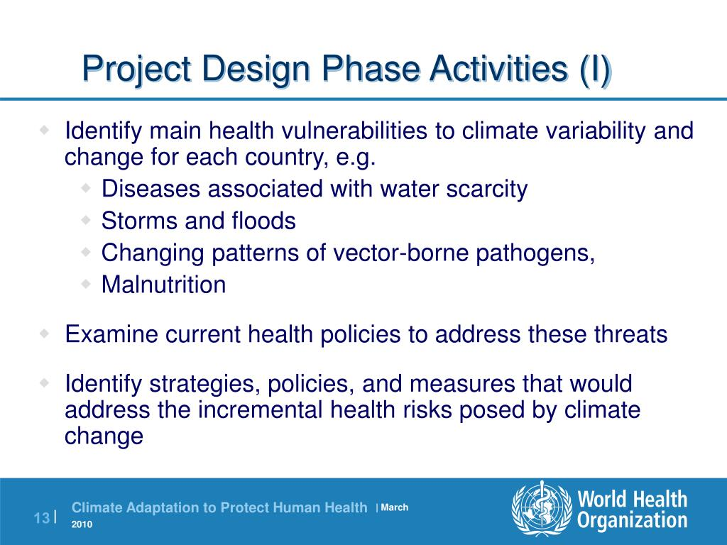 Project Design Phase Activities (I)