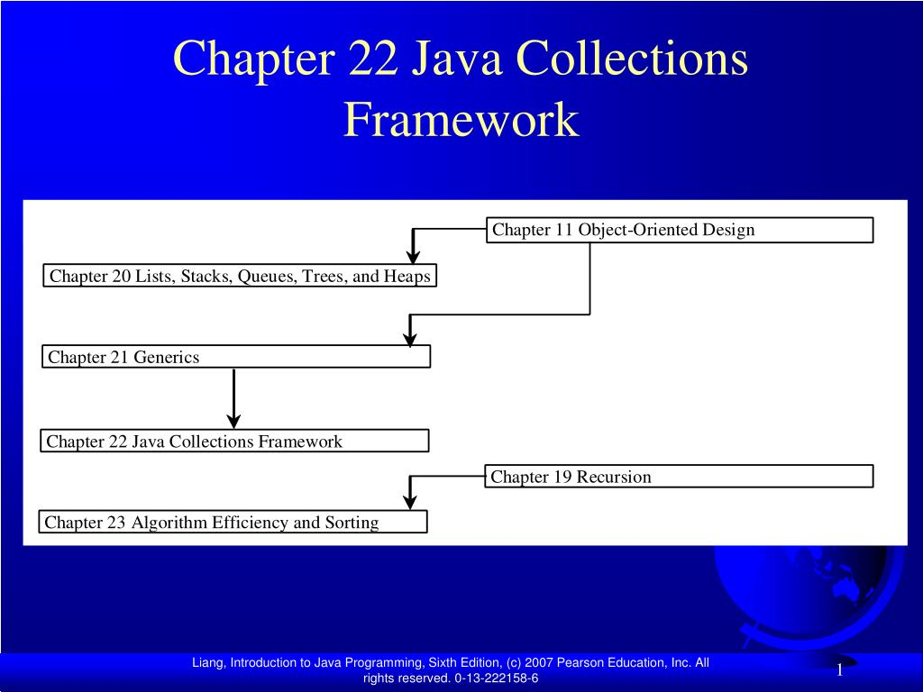chapter 22 java collections framework l.
