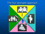 the four pronged approach7
