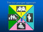 the four pronged approach9