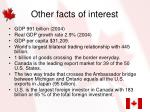 other facts of interest