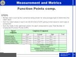 function points comp33