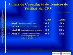 cursos de capacita o de t cnicos de voleibol da cbv