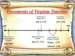 documents of virginia timeline