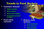trends in food markets