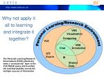 why not apply it all to learning and integrate it together
