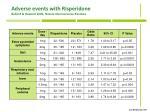 adverse events with risperidone ballard howard 2006 nature neuroscience reviews