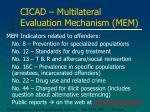 cicad multilateral evaluation mechanism mem