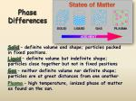 phase differences