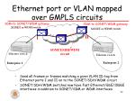 ethernet port or vlan mapped over gmpls circuits