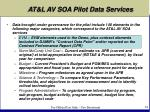at l av soa pilot data services