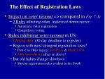 the effect of registration laws