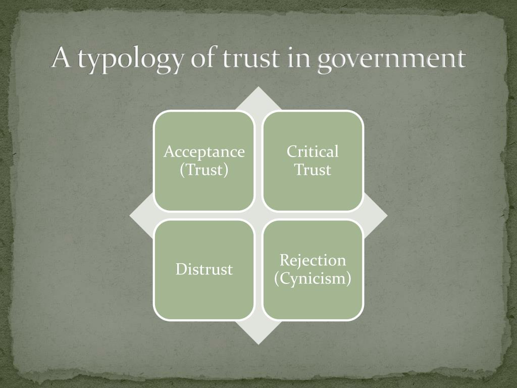 A typology of trust in government