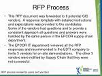 rfp process15