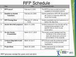 rfp schedule