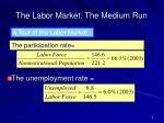 the labor market the medium run3