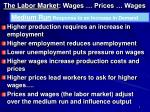 the labor market wages prices wages